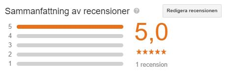 Recensioner på Google My Business